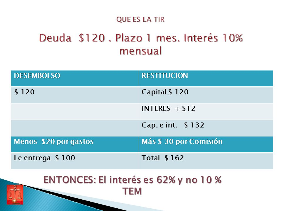 DESEMBOLSORESTITUCION $ 120Capital $ 120 INTERES + $12 Cap.