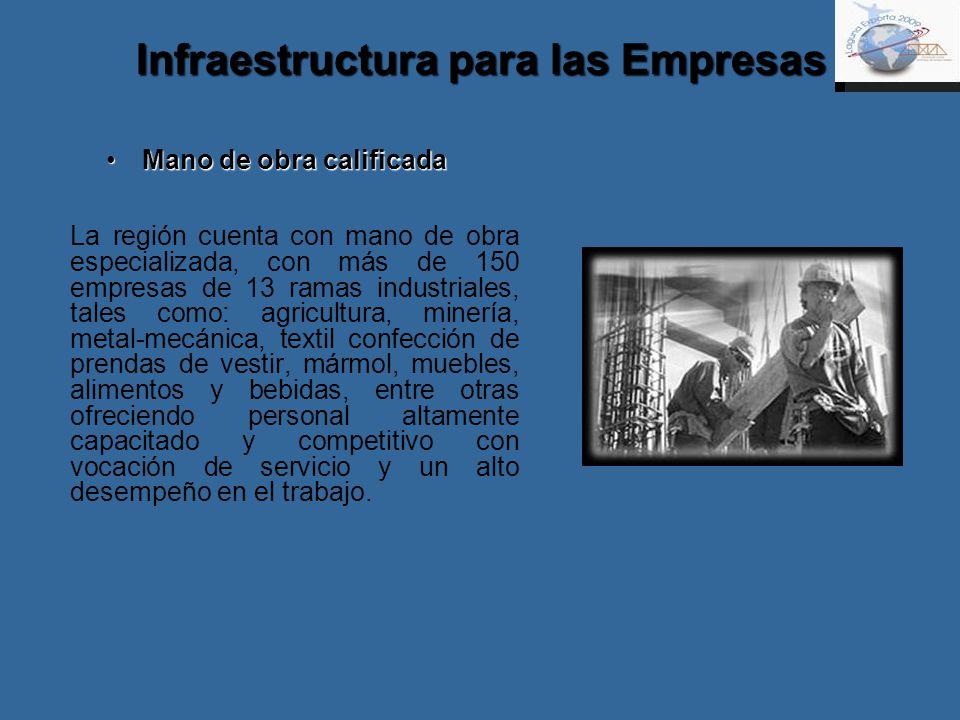 Infraestructura para las Empresas Mano de obra calificadaMano de obra calificada La región cuenta con mano de obra especializada, con más de 150 empre