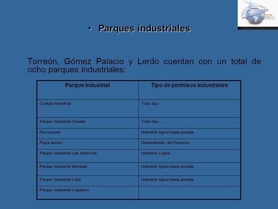 Parques industrialesParques industriales Torreón, Gómez Palacio y Lerdo cuentan con un total de ocho parques industriales: Parque IndustrialTipo de pe