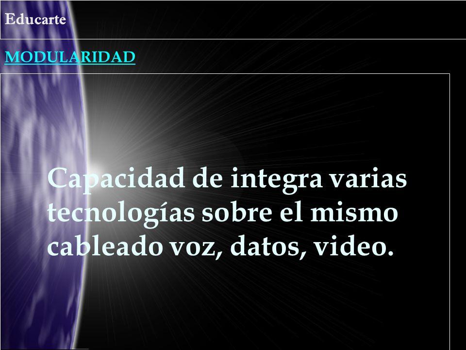 MODULARIDAD Educarte Capacidad de integra varias tecnologías sobre el mismo cableado voz, datos, video.