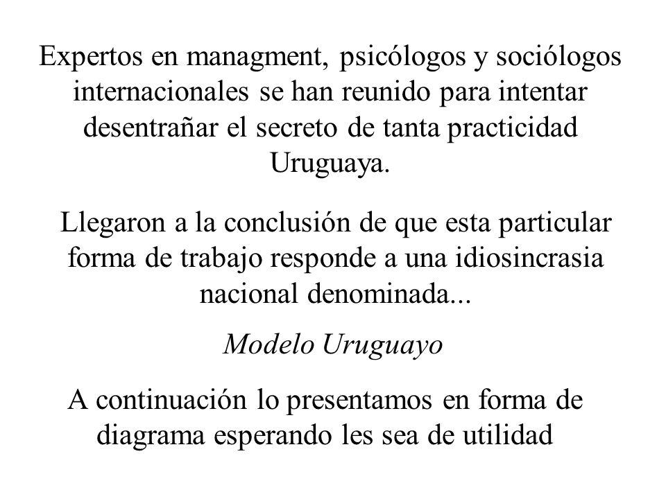 A continuación lo presentamos en forma de diagrama esperando les sea de utilidad Expertos en managment, psicólogos y sociólogos internacionales se han reunido para intentar desentrañar el secreto de tanta practicidad Uruguaya.