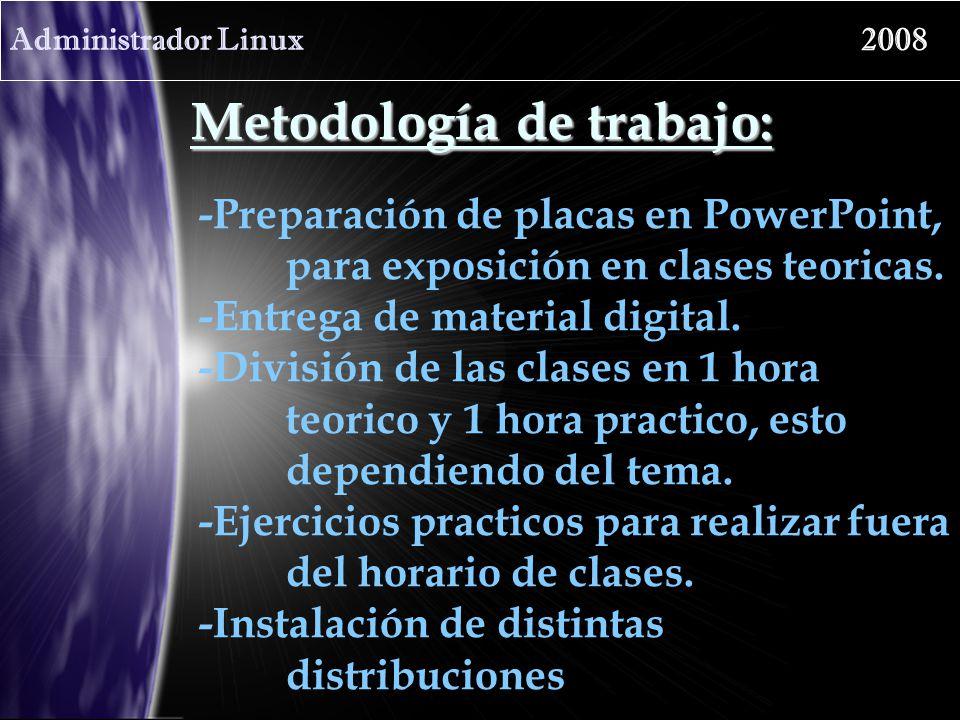 Metodología de trabajo: -Preparación de placas en PowerPoint, para exposición en clases teoricas. -Entrega de material digital. -División de las clase