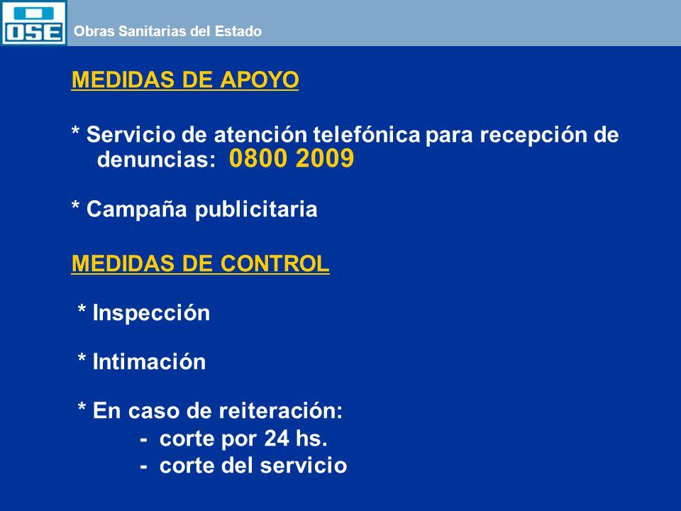 Obras Sanitarias del Estado MEDIDAS DE APOYO * Servicio de atención telefónica para recepción de denuncias: 0800 2009 * Campaña publicitaria MEDIDAS DE CONTROL * Inspección * Intimación * En caso de reiteración: - corte por 24 hs.
