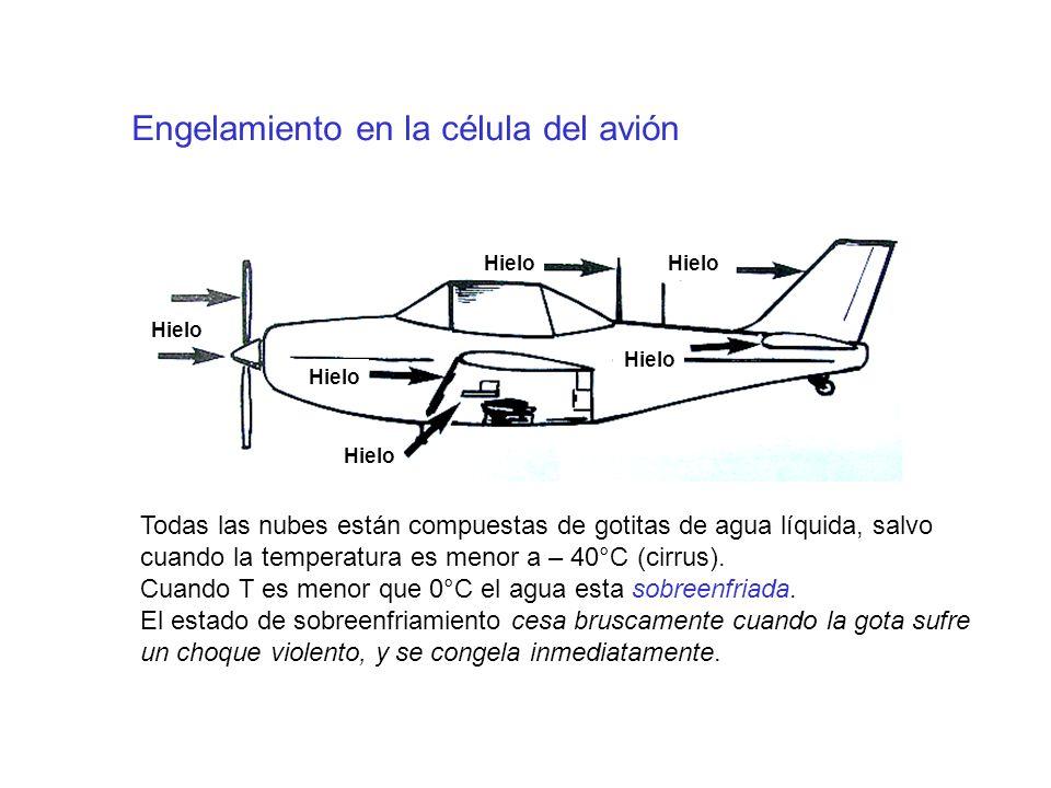 Hielo Engelamiento en la célula del avión Todas las nubes están compuestas de gotitas de agua líquida, salvo cuando la temperatura es menor a – 40°C (cirrus).