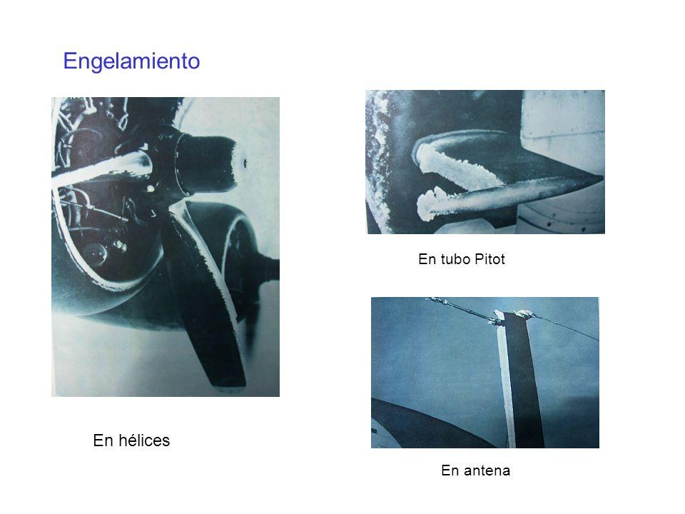Engelamiento En hélices En antena En tubo Pitot