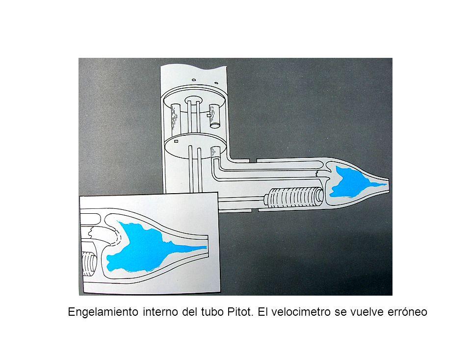 Engelamiento interno del tubo Pitot. El velocimetro se vuelve erróneo