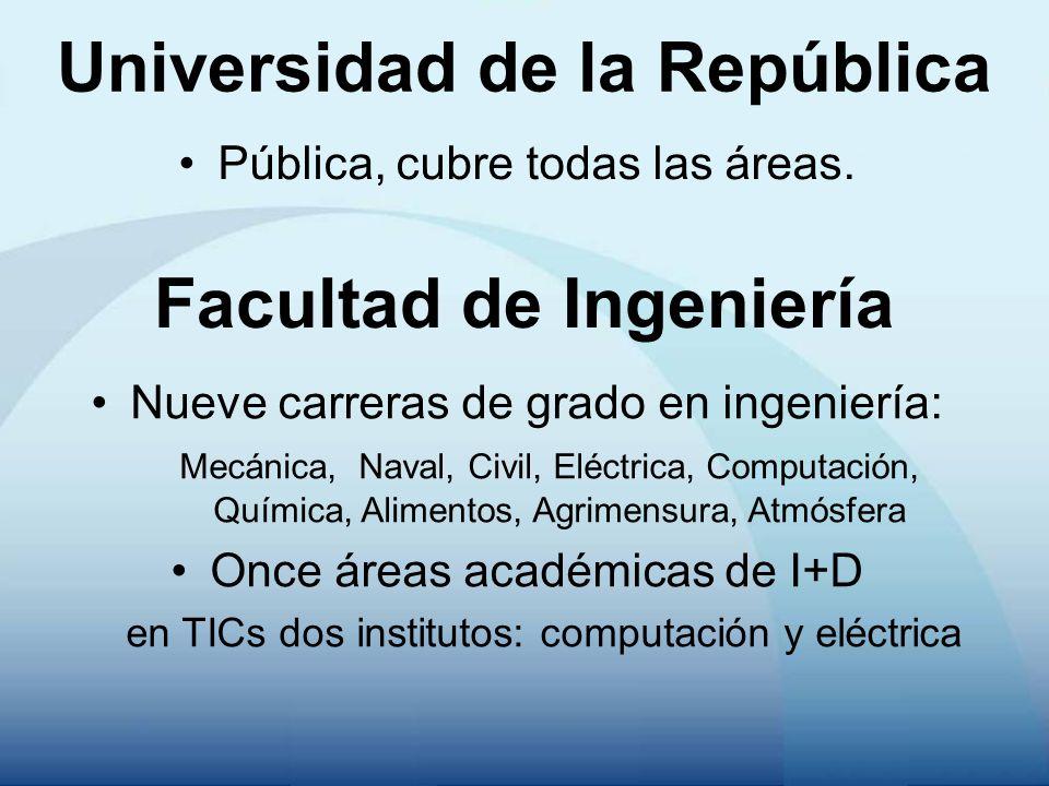 Universidad de la República Pública, cubre todas las áreas. Facultad de Ingeniería Nueve carreras de grado en ingeniería: Mecánica, Naval, Civil, Eléc