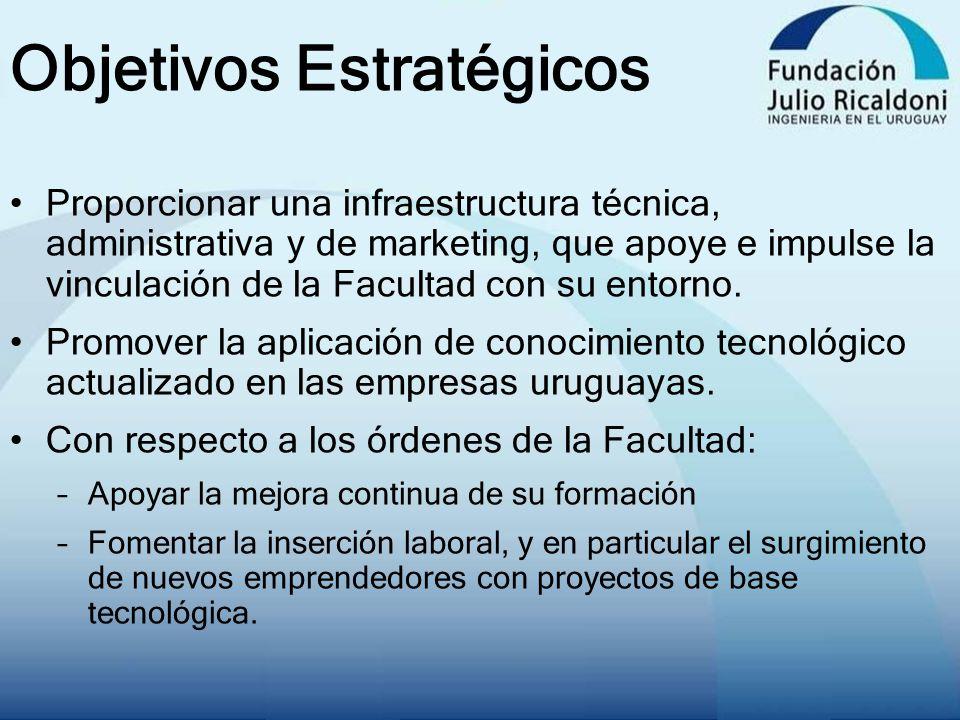 Objetivos Estratégicos Proporcionar una infraestructura técnica, administrativa y de marketing, que apoye e impulse la vinculación de la Facultad con su entorno.