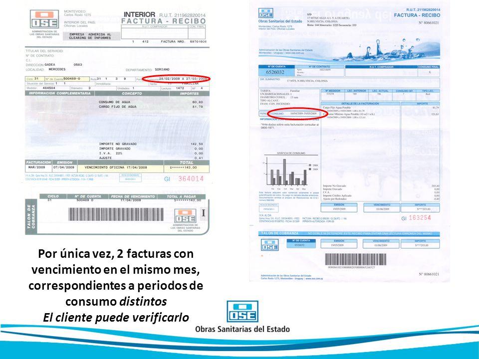 Por única vez, 2 facturas con vencimiento en el mismo mes, correspondientes a periodos de consumo distintos El cliente puede verificarlo