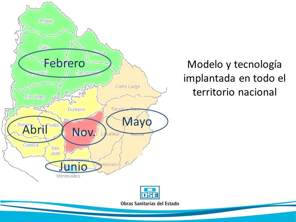 Mayo Febrero Abril Junio Nov. Modelo y tecnología implantada en todo el territorio nacional