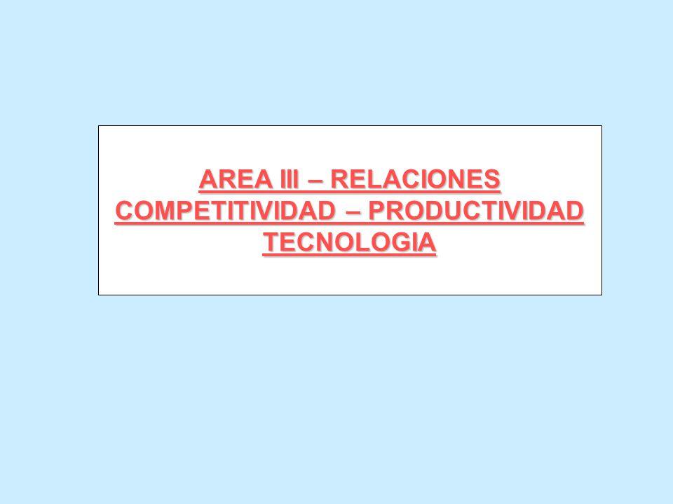 AREA III – RELACIONES COMPETITIVIDAD – PRODUCTIVIDAD TECNOLOGIA