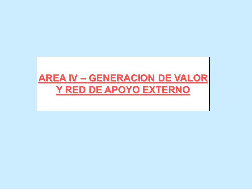 AREA IV – GENERACION DE VALOR Y RED DE APOYO EXTERNO