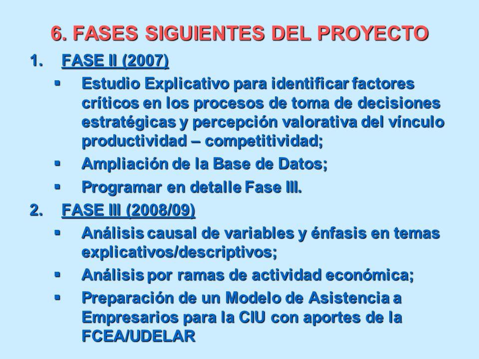 6. FASES SIGUIENTES DEL PROYECTO 1.FASE II (2007) Estudio Explicativo para identificar factores críticos en los procesos de toma de decisiones estraté