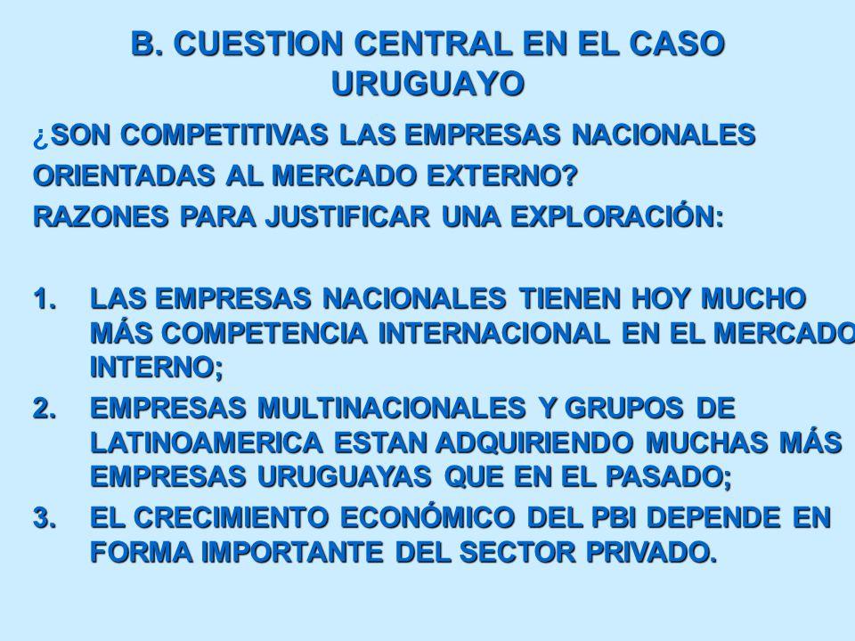 B. CUESTION CENTRAL EN EL CASO URUGUAYO SON COMPETITIVAS LAS EMPRESAS NACIONALES ¿SON COMPETITIVAS LAS EMPRESAS NACIONALES ORIENTADAS AL MERCADO EXTER