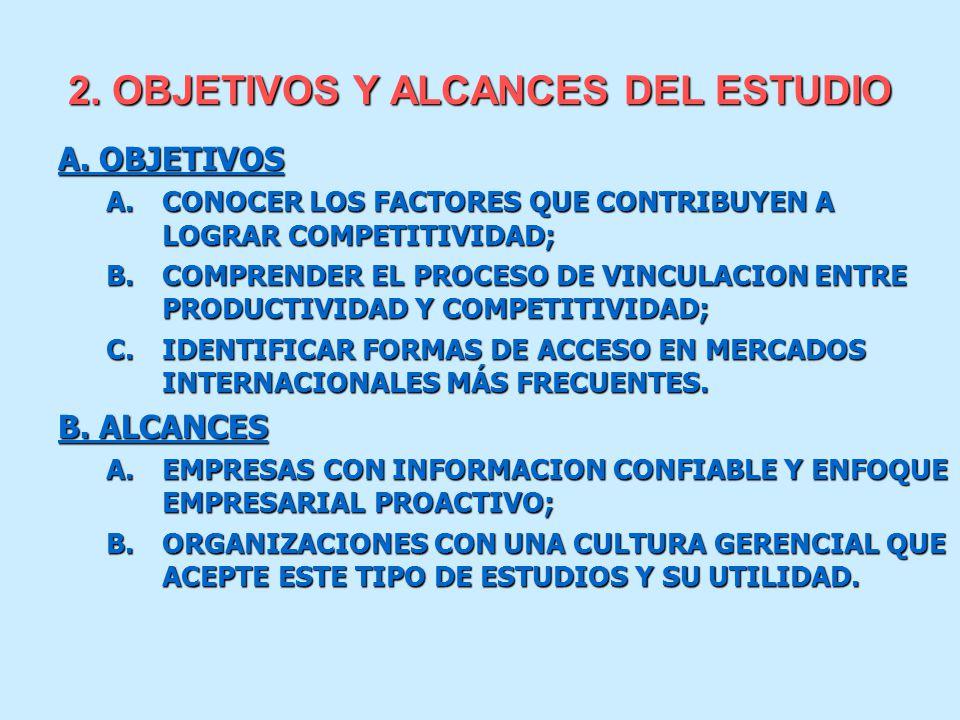 2. OBJETIVOS Y ALCANCES DEL ESTUDIO A. OBJETIVOS A.CONOCER LOS FACTORES QUE CONTRIBUYEN A LOGRAR COMPETITIVIDAD; B.COMPRENDER EL PROCESO DE VINCULACIO