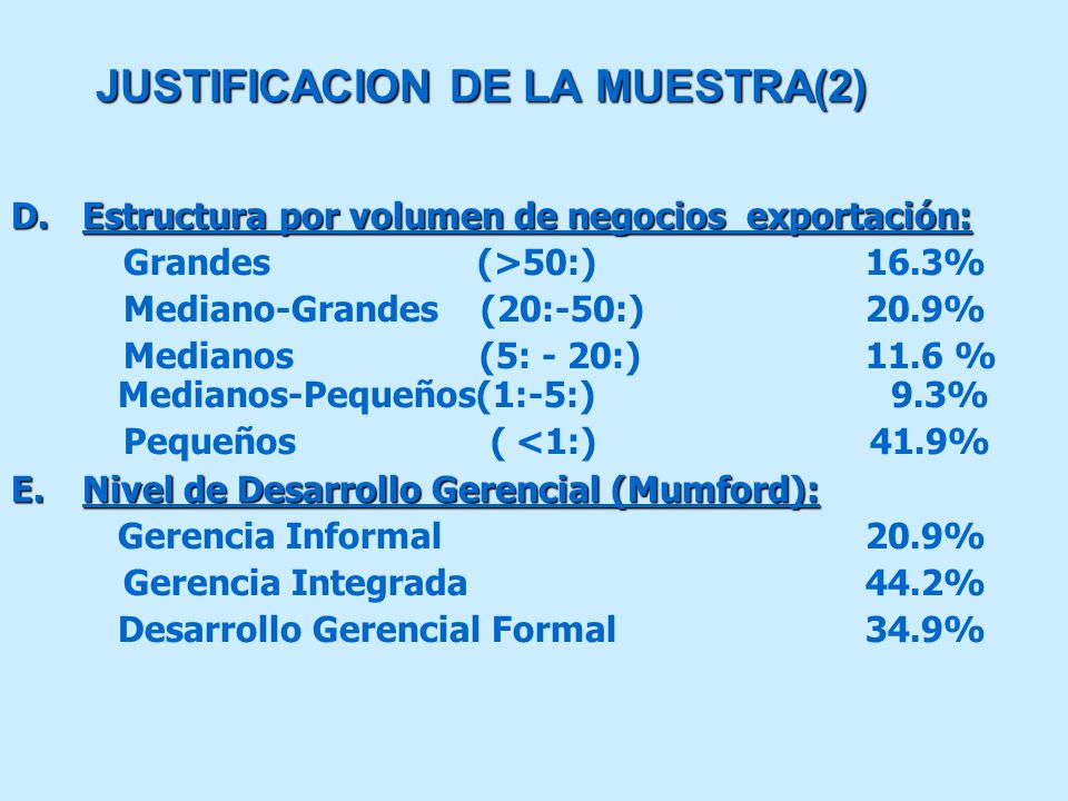 JUSTIFICACION DE LA MUESTRA(2) D.Estructura por volumen de negocios exportación: Grandes (>50:)16.3% Mediano-Grandes (20:-50:) 20.9% Medianos (5: - 20