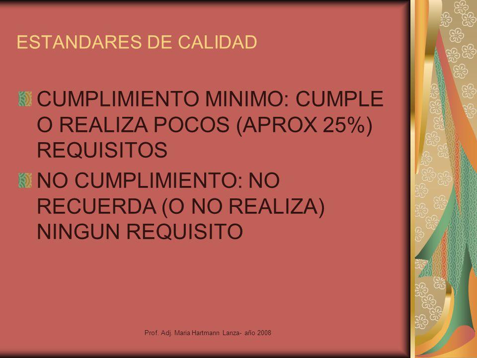 Prof. Adj. Maria Hartmann Lanza- año 2008 ESTANDARES DE CALIDAD CUMPLIMIENTO MINIMO: CUMPLE O REALIZA POCOS (APROX 25%) REQUISITOS NO CUMPLIMIENTO: NO