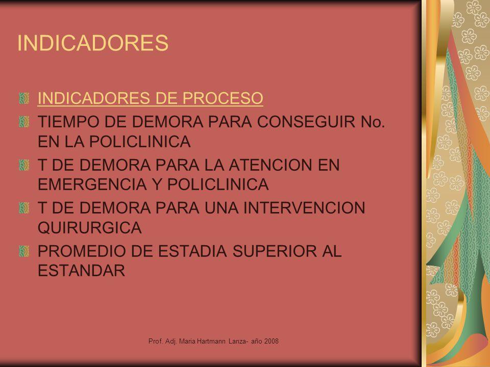 Prof. Adj. Maria Hartmann Lanza- año 2008 INDICADORES INDICADORES DE PROCESO TIEMPO DE DEMORA PARA CONSEGUIR No. EN LA POLICLINICA T DE DEMORA PARA LA