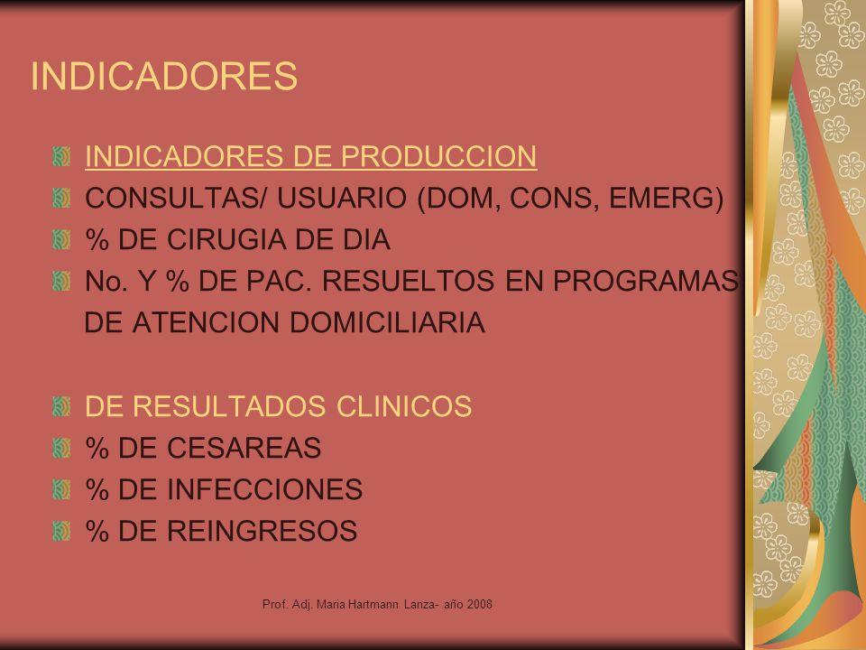 Prof. Adj. Maria Hartmann Lanza- año 2008 INDICADORES INDICADORES DE PRODUCCION CONSULTAS/ USUARIO (DOM, CONS, EMERG) % DE CIRUGIA DE DIA No. Y % DE P