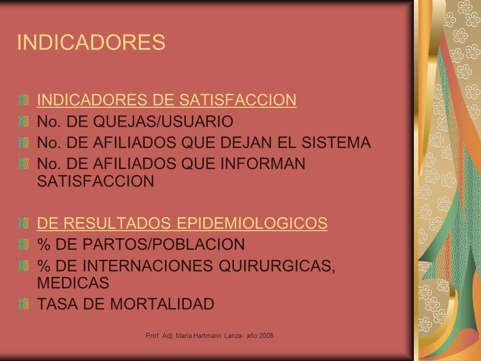 Prof. Adj. Maria Hartmann Lanza- año 2008 INDICADORES INDICADORES DE SATISFACCION No. DE QUEJAS/USUARIO No. DE AFILIADOS QUE DEJAN EL SISTEMA No. DE A