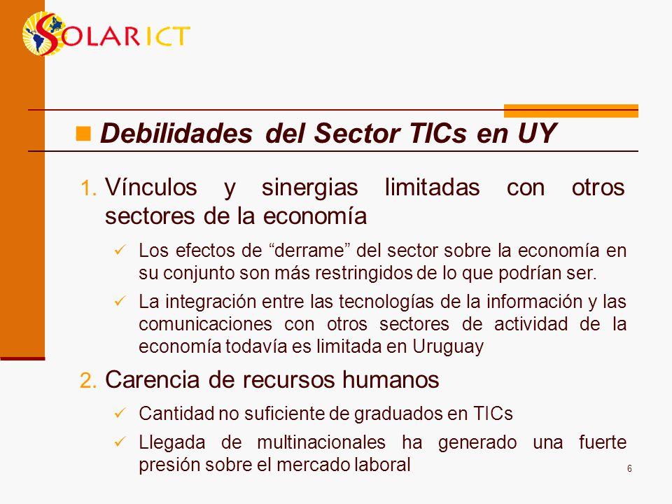 6 1. Vínculos y sinergias limitadas con otros sectores de la economía Los efectos de derrame del sector sobre la economía en su conjunto son más restr