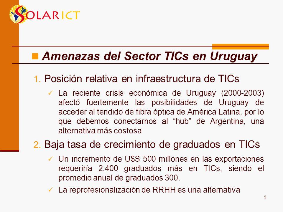 9 1. Posición relativa en infraestructura de TICs La reciente crisis económica de Uruguay (2000-2003) afectó fuertemente las posibilidades de Uruguay