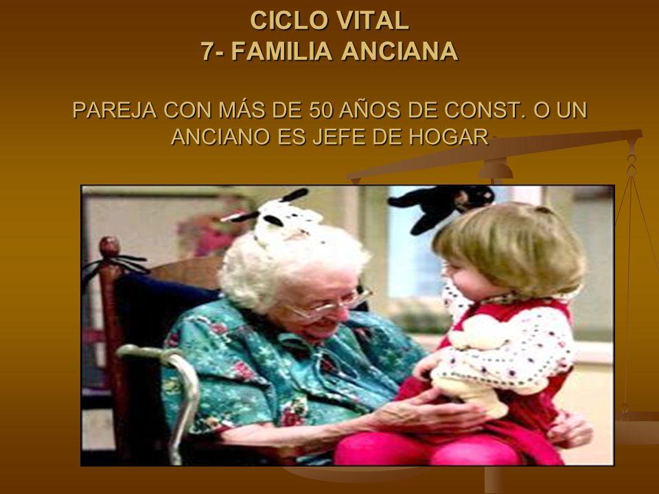 CICLO VITAL 7- FAMILIA ANCIANA PAREJA CON MÁS DE 50 AÑOS DE CONST. O UN ANCIANO ES JEFE DE HOGAR