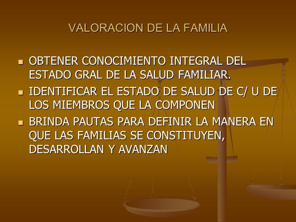 VALORACION DE LA FAMILIA OBTENER CONOCIMIENTO INTEGRAL DEL ESTADO GRAL DE LA SALUD FAMILIAR.