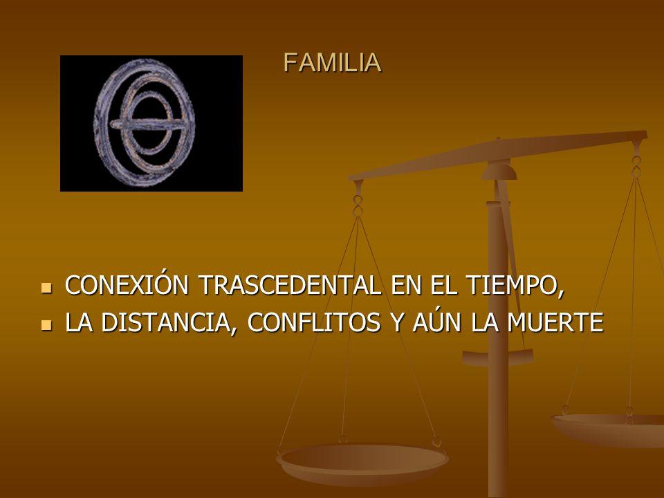 FAMILIA CONEXIÓN TRASCEDENTAL EN EL TIEMPO, CONEXIÓN TRASCEDENTAL EN EL TIEMPO, LA DISTANCIA, CONFLITOS Y AÚN LA MUERTE LA DISTANCIA, CONFLITOS Y AÚN LA MUERTE