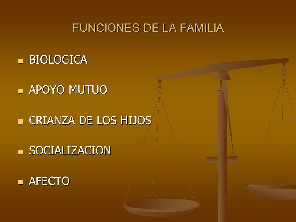 FUNCIONES DE LA FAMILIA BIOLOGICA BIOLOGICA APOYO MUTUO APOYO MUTUO CRIANZA DE LOS HIJOS CRIANZA DE LOS HIJOS SOCIALIZACION SOCIALIZACION AFECTO AFECTO