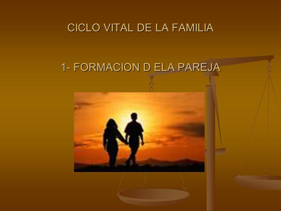 CICLO VITAL DE LA FAMILIA 1- FORMACION D ELA PAREJA