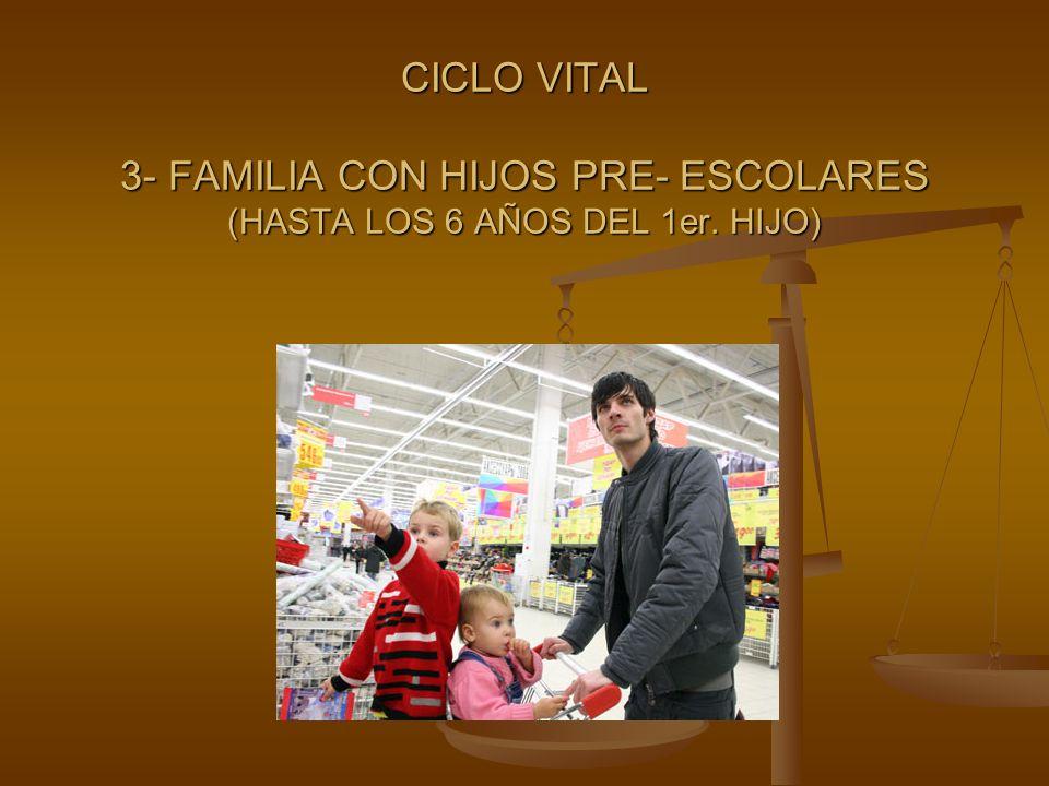 CICLO VITAL 3- FAMILIA CON HIJOS PRE- ESCOLARES (HASTA LOS 6 AÑOS DEL 1er. HIJO)