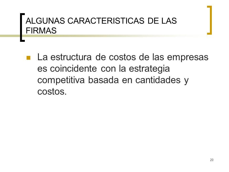 20 ALGUNAS CARACTERISTICAS DE LAS FIRMAS La estructura de costos de las empresas es coincidente con la estrategia competitiva basada en cantidades y costos.