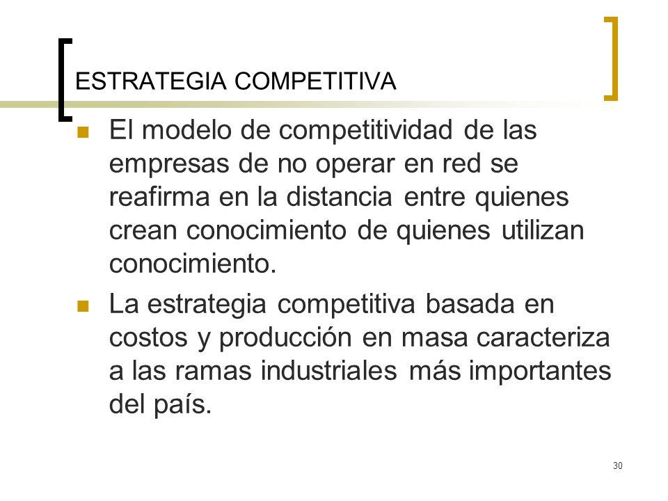 30 ESTRATEGIA COMPETITIVA El modelo de competitividad de las empresas de no operar en red se reafirma en la distancia entre quienes crean conocimiento
