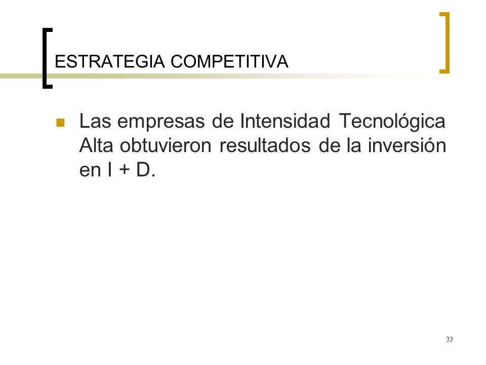 33 ESTRATEGIA COMPETITIVA Las empresas de Intensidad Tecnológica Alta obtuvieron resultados de la inversión en I + D.