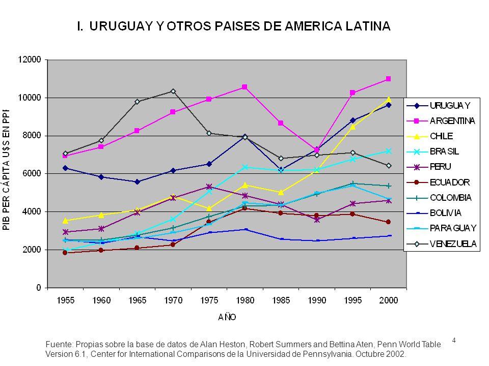 25 INTENSIDAD DEL USO DE LAS TIC Las empresas industriales en Uruguay utilizan predominantemente las TIC para usos de contabilidad y aspectos administrativos.