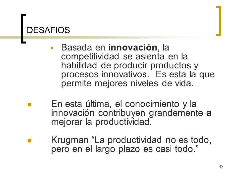 45 DESAFIOS Basada en innovación, la competitividad se asienta en la habilidad de producir productos y procesos innovativos. Es esta la que permite me