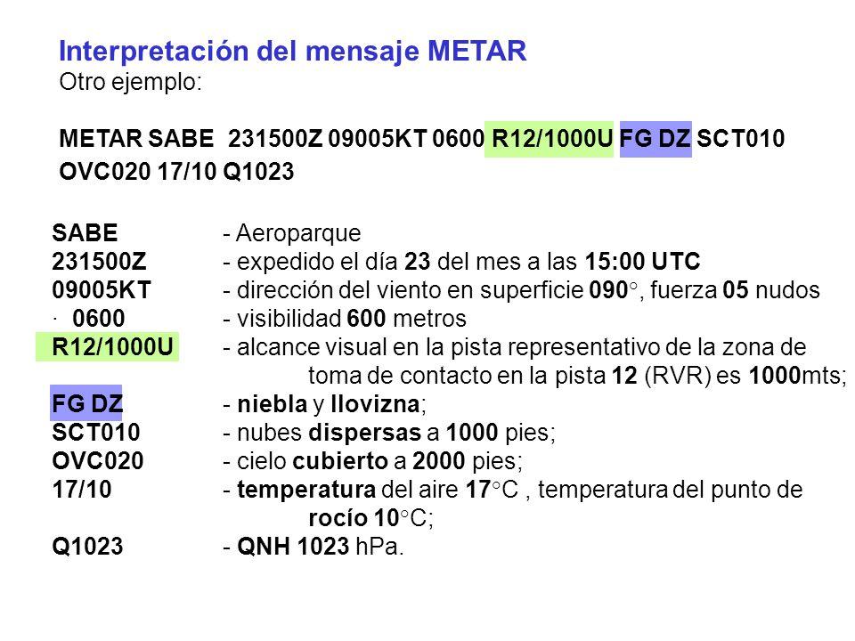 Interpretación del mensaje METAR Otro ejemplo: METAR SABE 231500Z 09005KT 0600 R12/1000U FG DZ SCT010 OVC020 17/10 Q1023 SABE- Aeroparque 231500Z- expedido el día 23 del mes a las 15:00 UTC 09005KT- dirección del viento en superficie 090°, fuerza 05 nudos · 0600- visibilidad 600 metros R12/1000U- alcance visual en la pista representativo de la zona de toma de contacto en la pista 12 (RVR) es 1000mts; FG DZ- niebla y llovizna; SCT010- nubes dispersas a 1000 pies; OVC020- cielo cubierto a 2000 pies; 17/10- temperatura del aire 17°C, temperatura del punto de rocío 10°C; Q1023- QNH 1023 hPa.