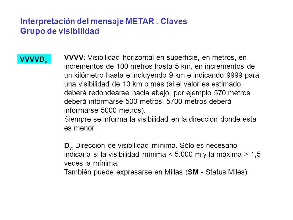 Interpretación del mensaje METAR.