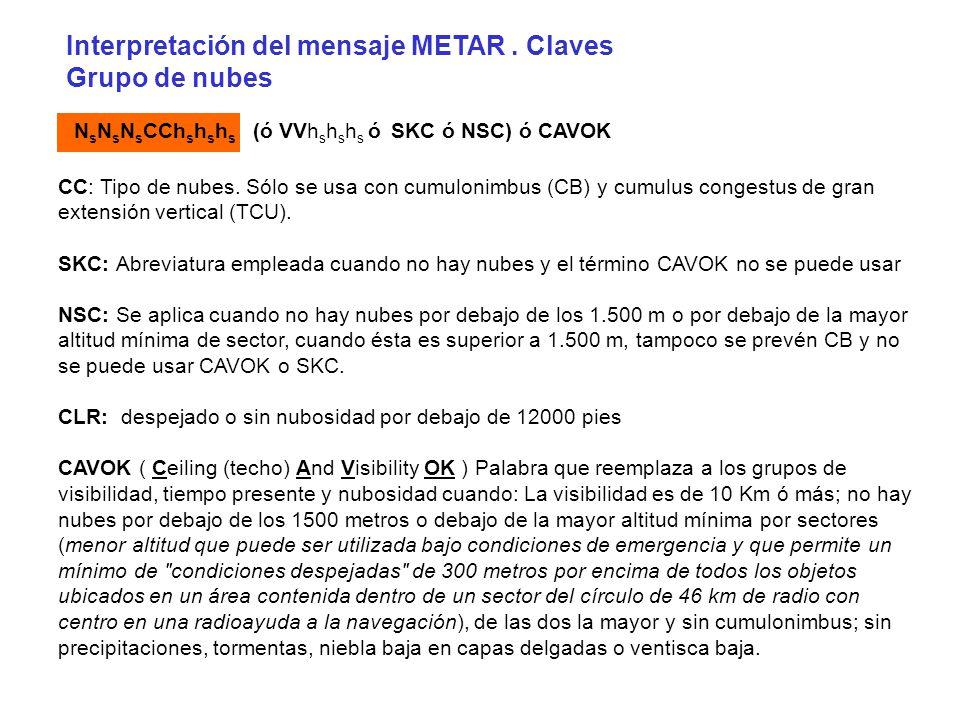 Interpretación del mensaje METAR.Claves Grupo de nubes CC: Tipo de nubes.