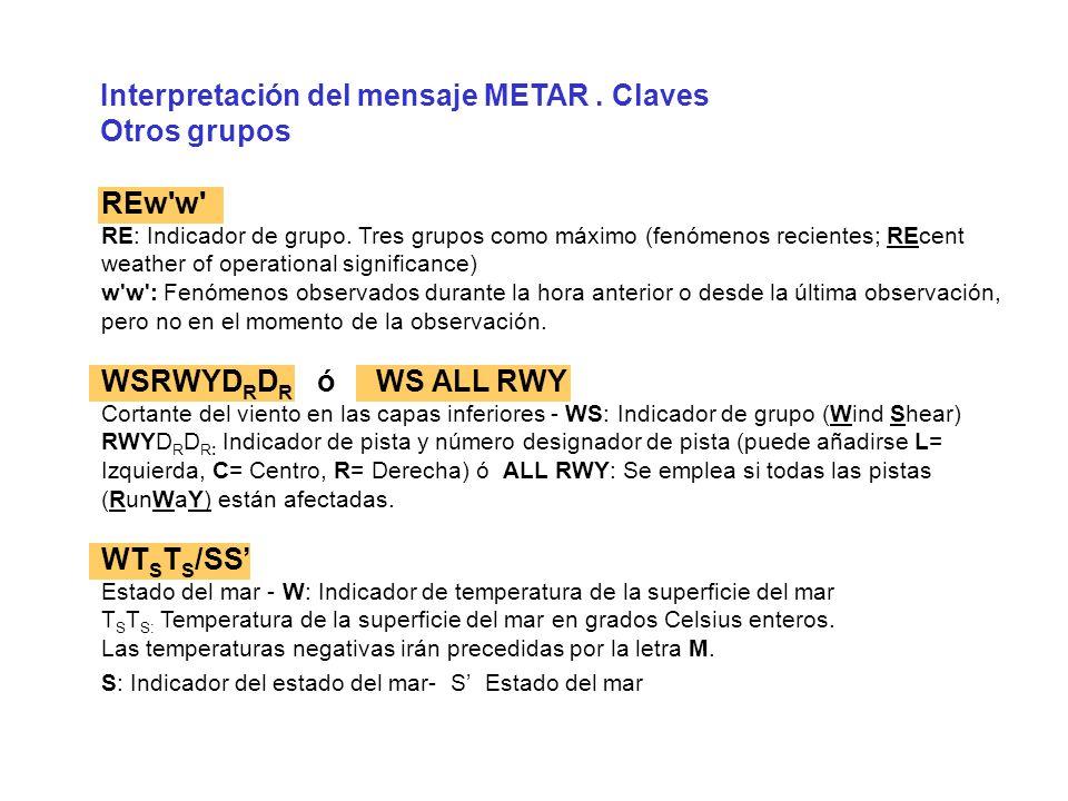 Interpretación del mensaje METAR.Claves Otros grupos REw w RE: Indicador de grupo.