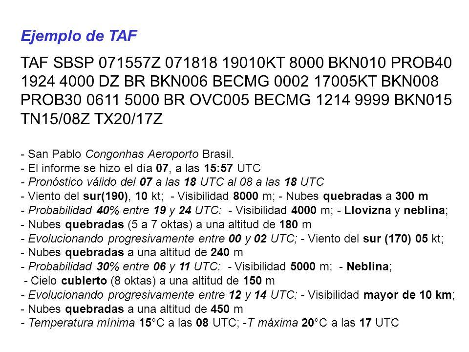Ejemplo de TAF TAF SBSP 071557Z 071818 19010KT 8000 BKN010 PROB40 1924 4000 DZ BR BKN006 BECMG 0002 17005KT BKN008 PROB30 0611 5000 BR OVC005 BECMG 1214 9999 BKN015 TN15/08Z TX20/17Z - San Pablo Congonhas Aeroporto Brasil.
