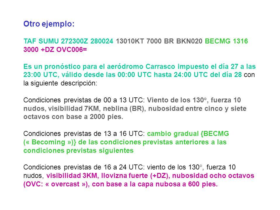 Otro ejemplo: TAF SUMU 272300Z 280024 13010KT 7000 BR BKN020 BECMG 1316 3000 +DZ OVC006= Es un pronóstico para el aeródromo Carrasco impuesto el día 27 a las 23:00 UTC, válido desde las 00:00 UTC hasta 24:00 UTC del día 28 con la siguiente descripción: Condiciones previstas de 00 a 13 UTC: Viento de los 130°, fuerza 10 nudos, visibilidad 7KM, neblina (BR), nubosidad entre cinco y siete octavos con base a 2000 pies.