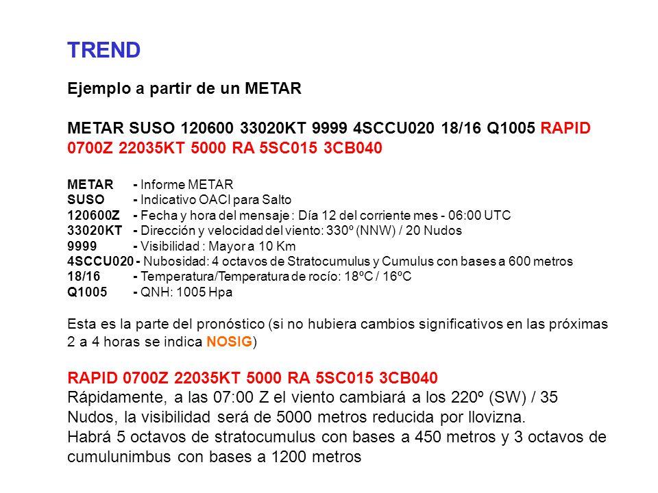 TREND Ejemplo a partir de un METAR METAR SUSO 120600 33020KT 9999 4SCCU020 18/16 Q1005 RAPID 0700Z 22035KT 5000 RA 5SC015 3CB040 METAR- Informe METAR SUSO - Indicativo OACI para Salto 120600Z - Fecha y hora del mensaje : Día 12 del corriente mes - 06:00 UTC 33020KT - Dirección y velocidad del viento: 330º (NNW) / 20 Nudos 9999 - Visibilidad : Mayor a 10 Km 4SCCU020 - Nubosidad: 4 octavos de Stratocumulus y Cumulus con bases a 600 metros 18/16 - Temperatura/Temperatura de rocío: 18ºC / 16ºC Q1005 - QNH: 1005 Hpa Esta es la parte del pronóstico (si no hubiera cambios significativos en las próximas 2 a 4 horas se indica NOSIG) RAPID 0700Z 22035KT 5000 RA 5SC015 3CB040 Rápidamente, a las 07:00 Z el viento cambiará a los 220º (SW) / 35 Nudos, la visibilidad será de 5000 metros reducida por llovizna.