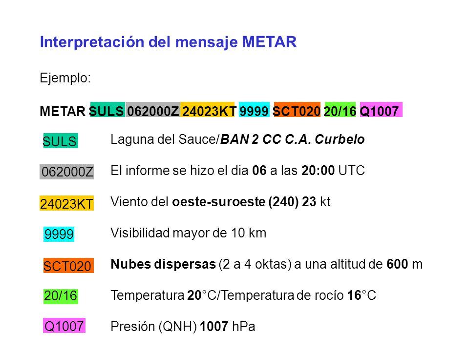 Interpretación del mensaje METAR Ejemplo: METAR SULS 062000Z 24023KT 9999 SCT020 20/16 Q1007 Laguna del Sauce/BAN 2 CC C.A.