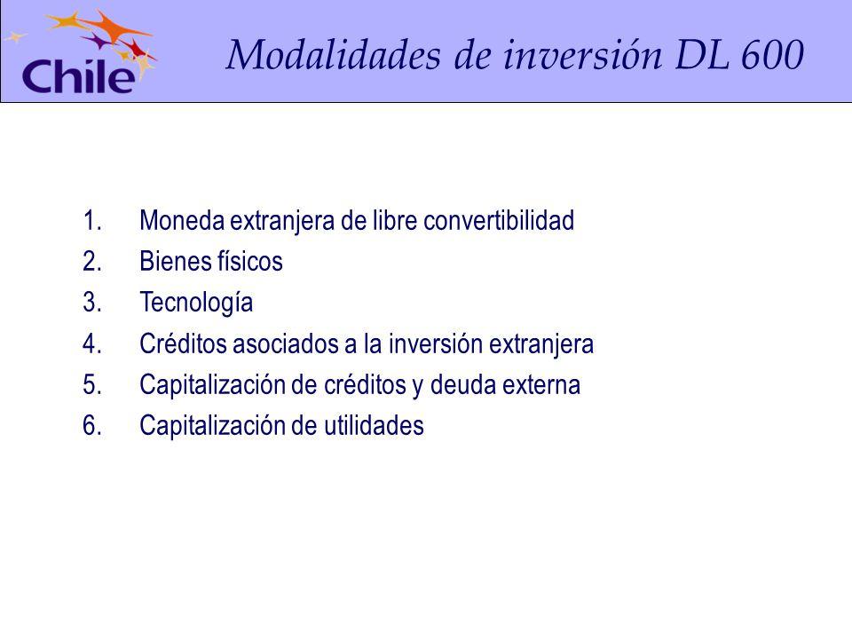 Modalidades de inversión DL 600 1.Moneda extranjera de libre convertibilidad 2.Bienes físicos 3.Tecnología 4.Créditos asociados a la inversión extranjera 5.Capitalización de créditos y deuda externa 6.Capitalización de utilidades