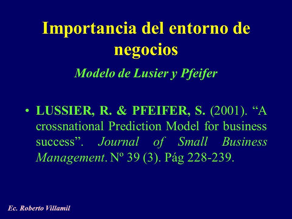 Modelo de Lusier y Pfeifer LUSSIER, R. & PFEIFER, S.