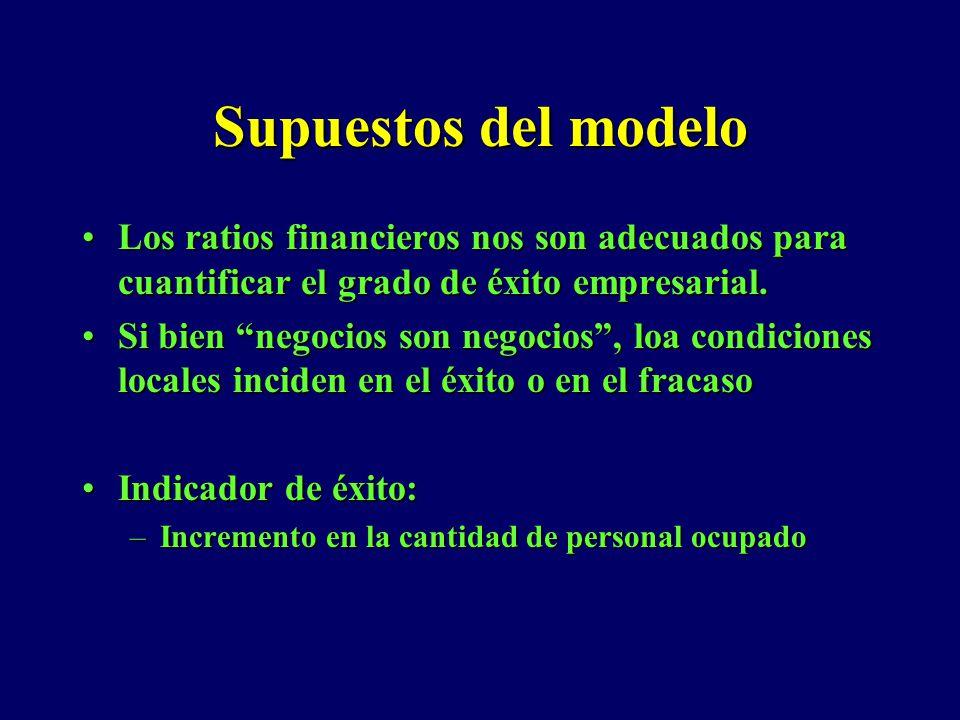 Supuestos del modelo Los ratios financieros nos son adecuados para cuantificar el grado de éxito empresarial.Los ratios financieros nos son adecuados para cuantificar el grado de éxito empresarial.
