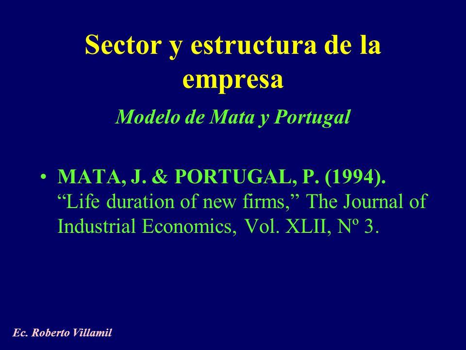 Modelo de Mata y Portugal MATA, J. & PORTUGAL, P. (1994). Life duration of new firms, The Journal of Industrial Economics, Vol. XLII, Nº 3. Ec. Robert