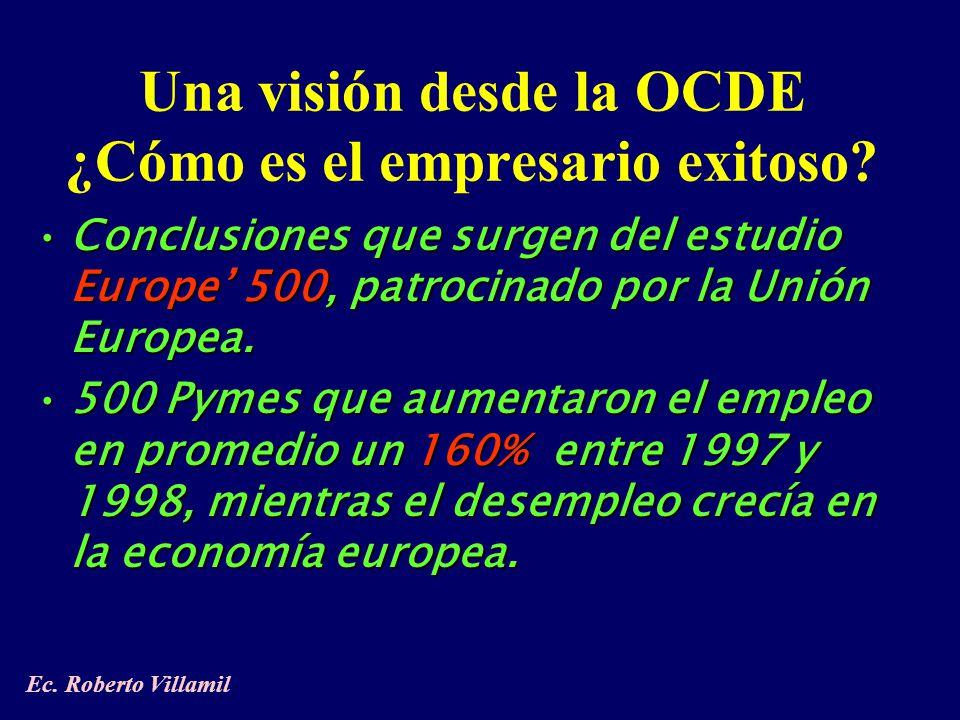 Conclusiones que surgen del estudio Europe 500, patrocinado por la Unión Europea.Conclusiones que surgen del estudio Europe 500, patrocinado por la Unión Europea.
